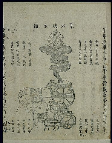 Chinese woodcut: Daoist internal alchemy (CREDIT: https://wellcome.ac.uk/press-release/thousands-years-visual-culture-made-free-through-wellcome-images)